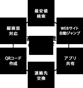 QRコードリーダーEQS